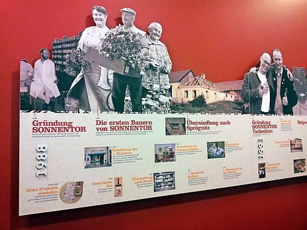 Fotografija prvih kmetov, ki so pristopili k Sonnentorju, na časovnici, ki prikazuje četrtletno zgodovino podjetja