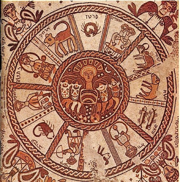 Letni horoskop 2015