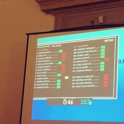 Kakšna je trenutna politična volja v občini Piran nazorno kaže tudi tabela z glasovi svetnikov ob nedavnem sprejemanju proračuna.  Zelene barve je bilo le za odtenek več od rdeče. Foto: Alenka Penjak